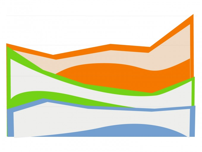 Graph Chart Expanded Design PPT Backgrounds