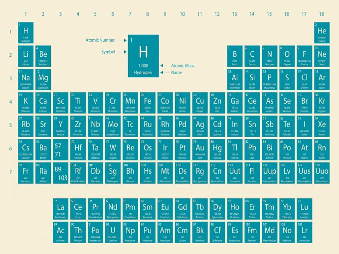 Periodic Table PPT Backgrounds