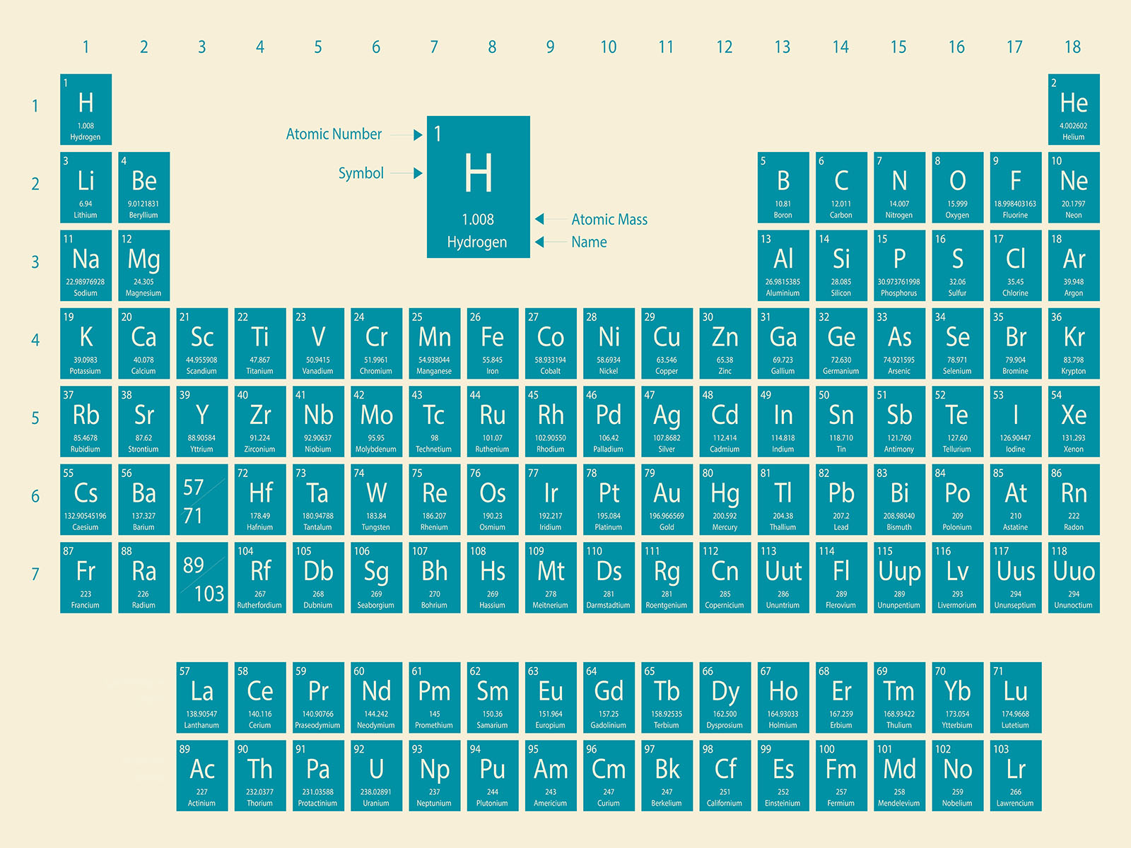 Periodic table ppt backgrounds educational green yellow periodic table of chemistry ppt background gamestrikefo Images