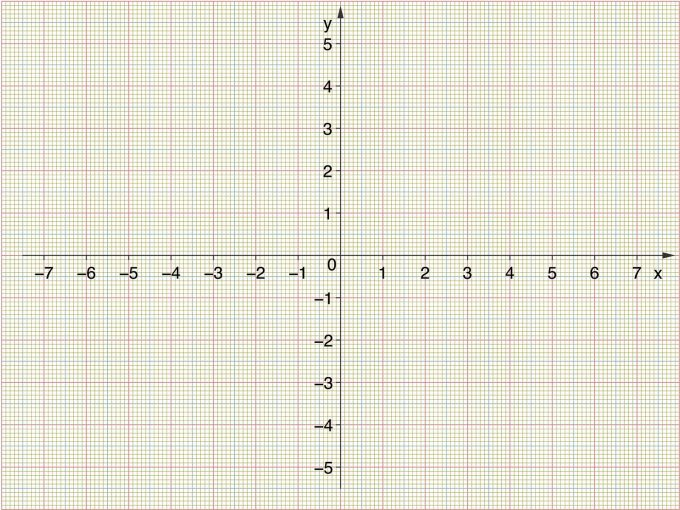 Coordinate System PPT Backgrounds