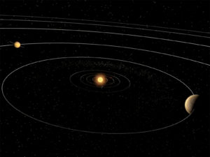 Solar System PPT Templates